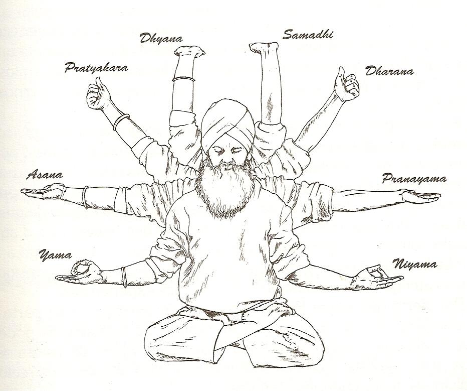 Los-8-Brazos-del-Yoga